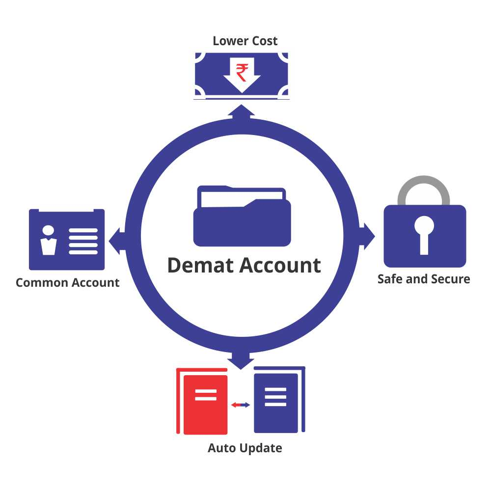 Benefits of Demat Account