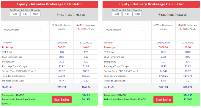 Brokerage Calculator