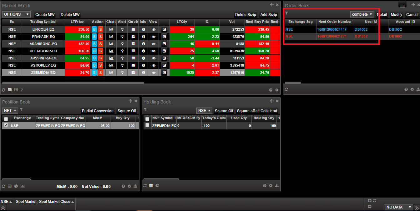 SAMCO Web Xpress Dashboard - Squared Off Trades