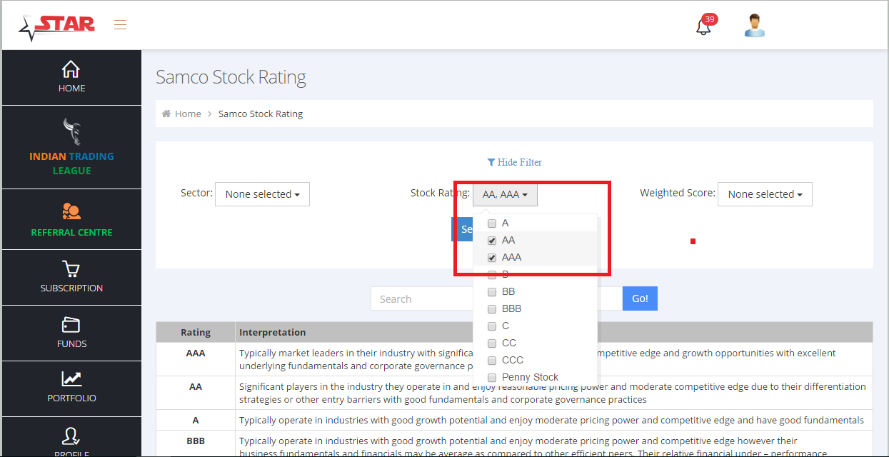 SAMCO STAR - SAMCO Stock Ratings - Search and Filter
