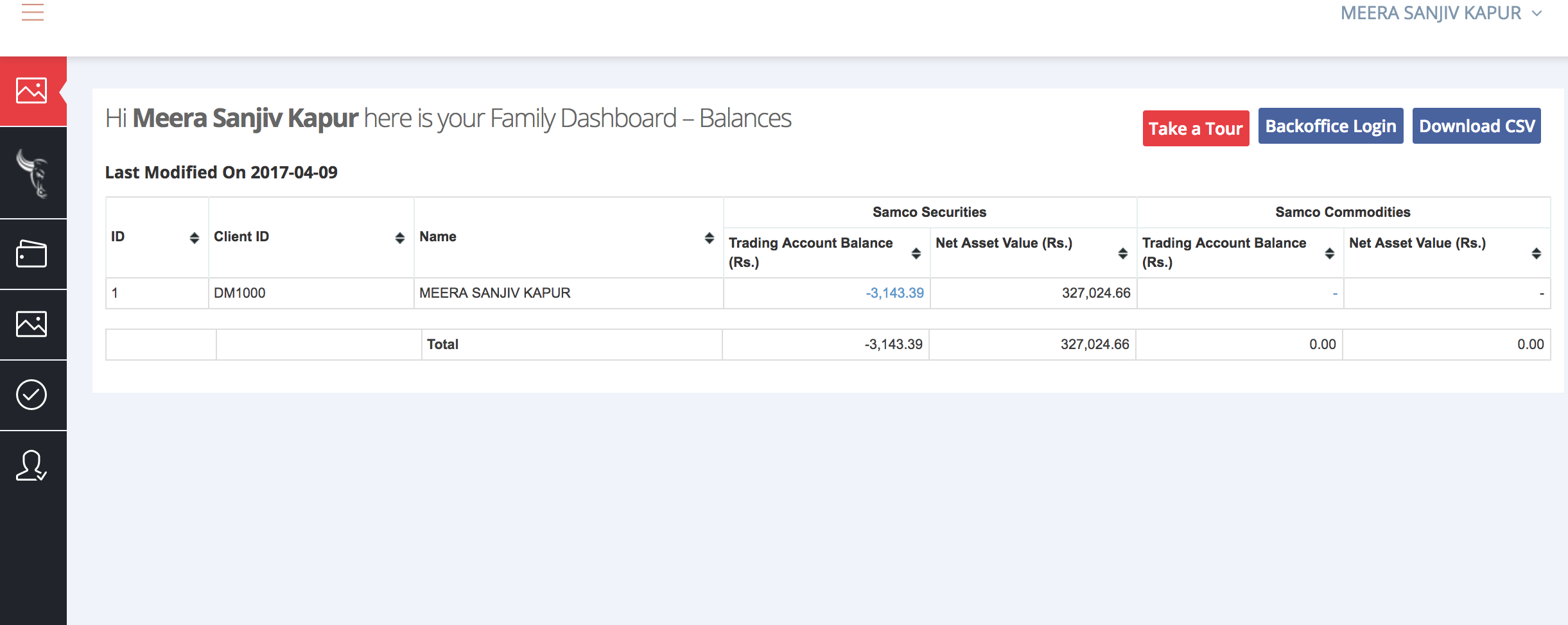 Family Admin Dashboard