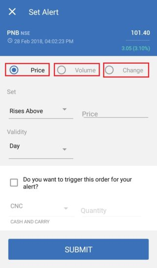 alerts - price , volume and charges