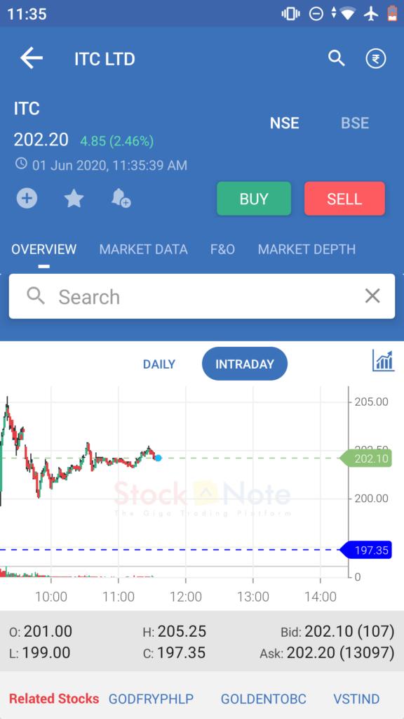 stocknote-itc-stock-buy-window