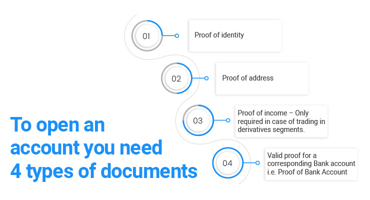 Documents Required for Demat Account