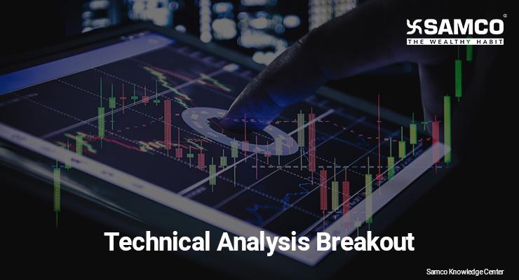 Technical Analysis Breakout