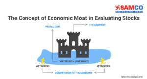 What is an Economic Moat