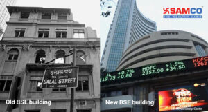 What are Equity Shares