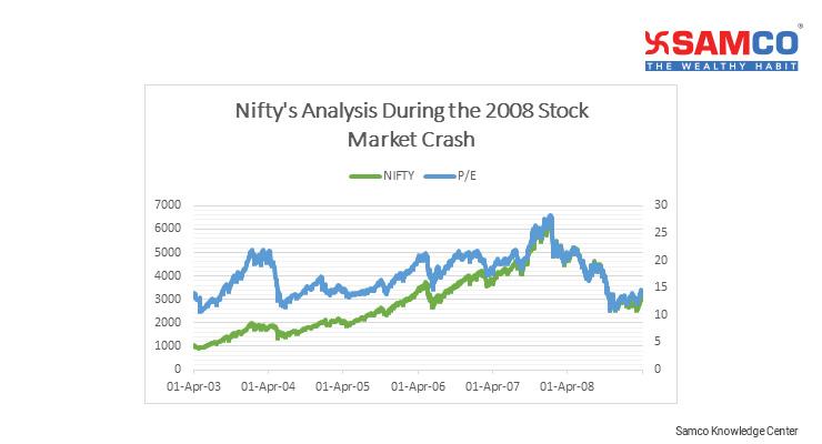 Nity PE_2000 to 2021