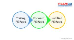 What is PE Ratio_Types of PE Ratio