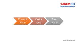 3 Most Important Liquidity Ratios