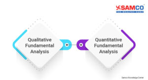Basics of Fundamental Analysis