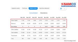 Debt to Equity Ratio_Infosys Balance Sheet