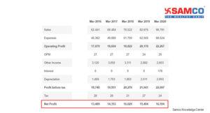 Debt to Equity_Infosys Ltd
