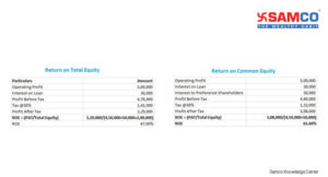 What is ROE?_Total return on equity vs return on common equity