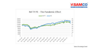 Nifty PE_Effect of Covid19 Pandemic