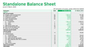 Balance Sheet Asset Side