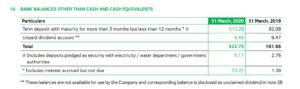 Balance Sheet Bank Balance