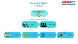 Balance Sheet Stucture