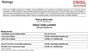 CRISIL Credit Rating - Dabur India