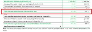 Cash Flow Statement Balance