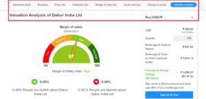 Dabur India Stock Page