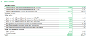 Income Statement Other Income