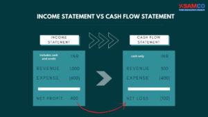 Income Statement vs Cash Flow Statement