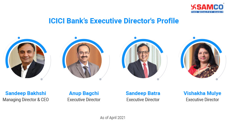 ICICI Bank Key Personnel