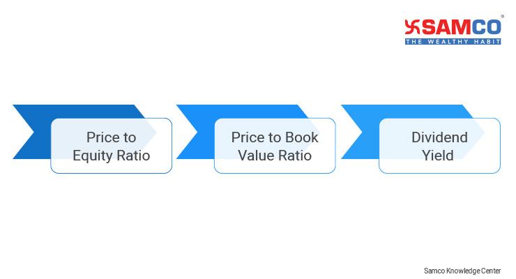 Sensex PE Ratio Analysis