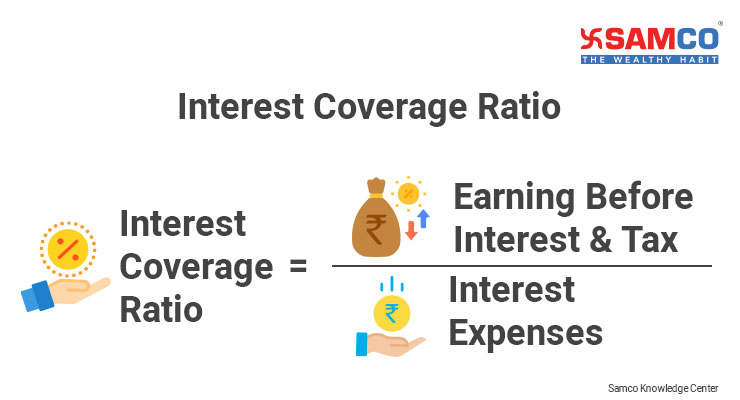 What is Interest Coverage Ratio