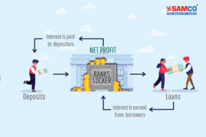 Banking Business Model